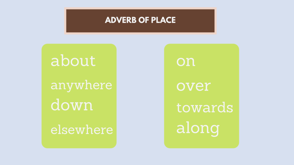 contoh adverb of place